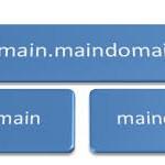 Одна сессия мультидоменного портала. Как это сделать в php